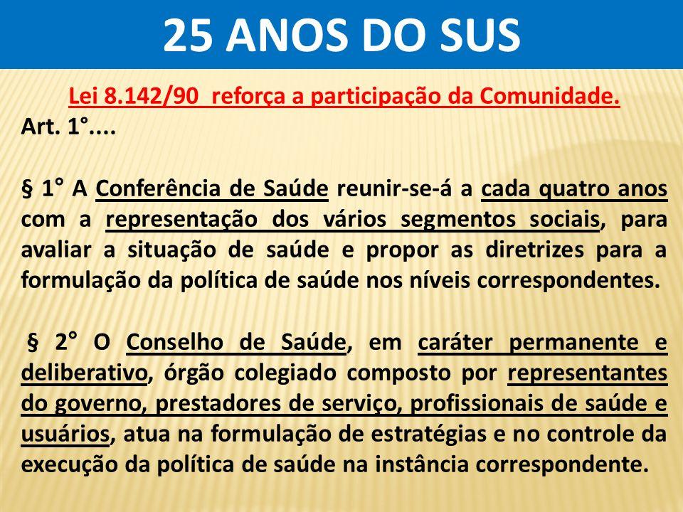 Lei 8.142/90 reforça a participação da Comunidade.
