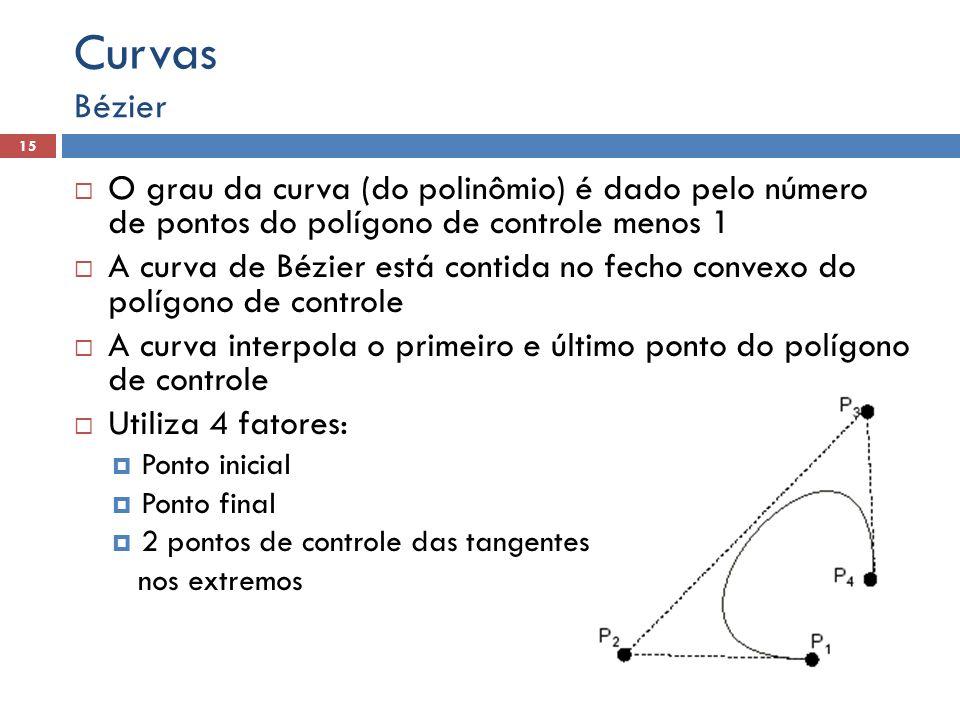 Curvas Bézier. O grau da curva (do polinômio) é dado pelo número de pontos do polígono de controle menos 1.