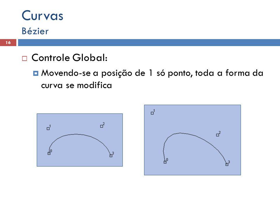 Curvas Controle Global: Bézier