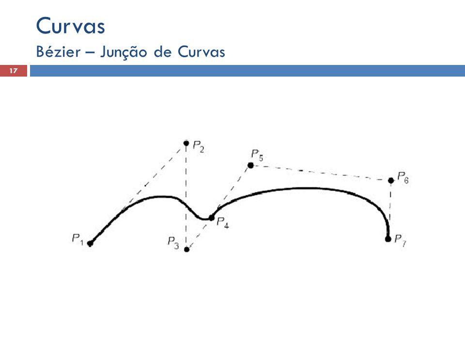 Curvas Bézier – Junção de Curvas