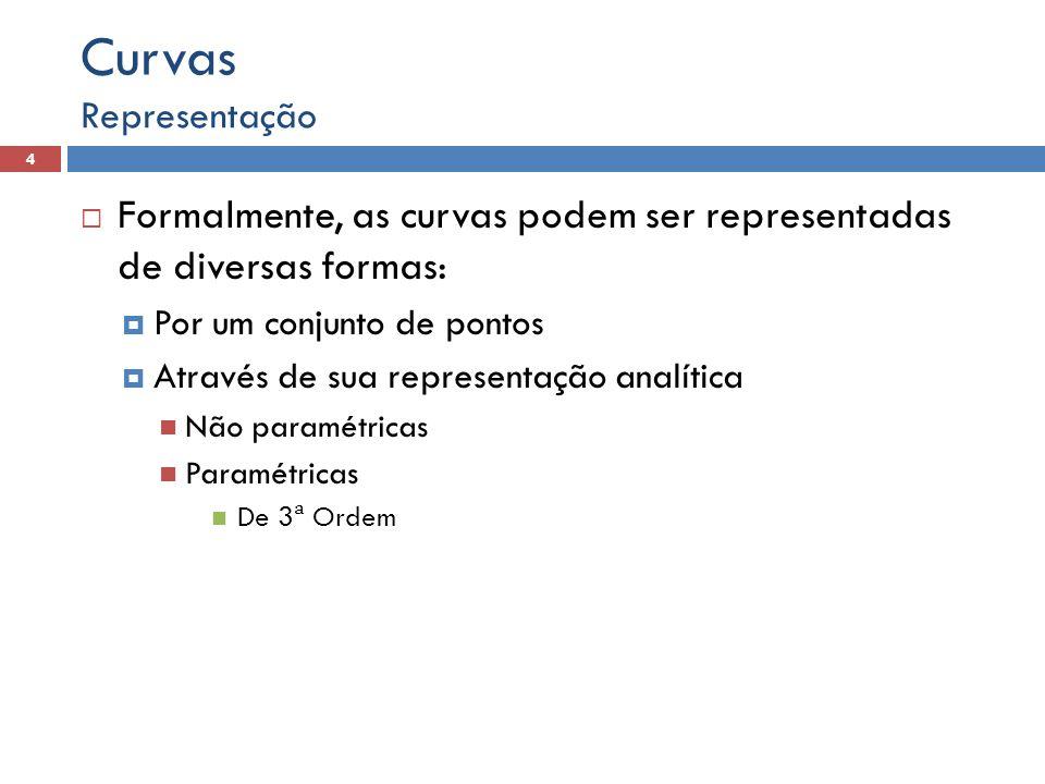 Curvas Representação. Formalmente, as curvas podem ser representadas de diversas formas: Por um conjunto de pontos.
