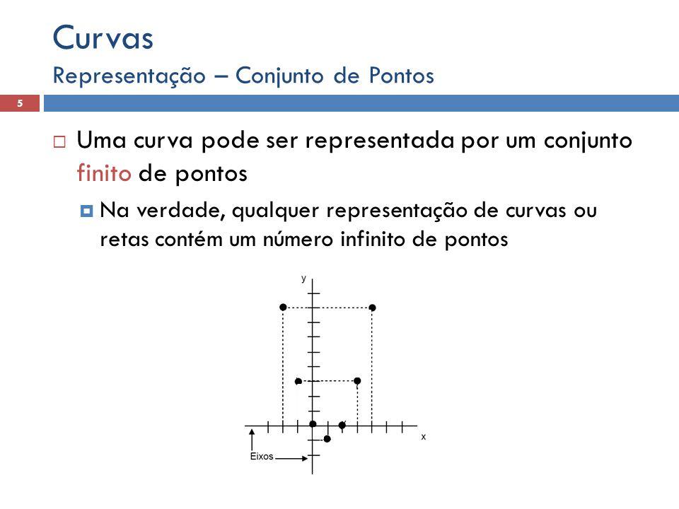 Curvas Representação – Conjunto de Pontos. Uma curva pode ser representada por um conjunto finito de pontos.