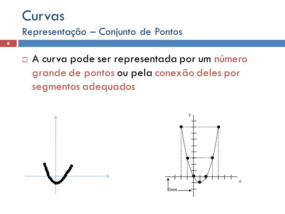 Curvas Representação – Conjunto de Pontos.