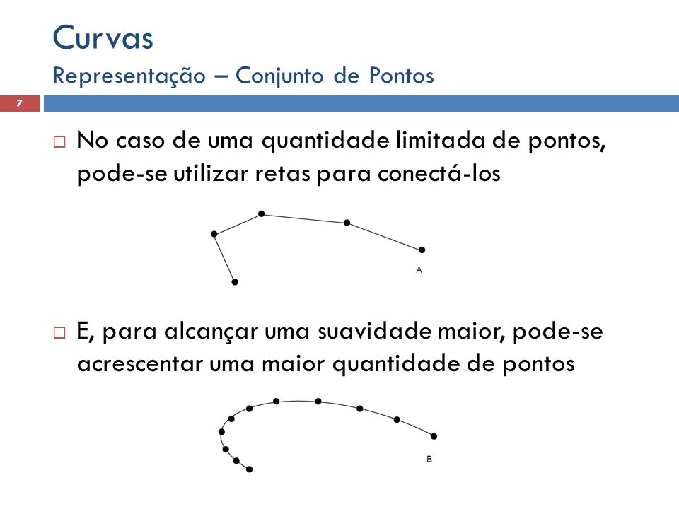 Curvas Representação – Conjunto de Pontos. No caso de uma quantidade limitada de pontos, pode-se utilizar retas para conectá-los.