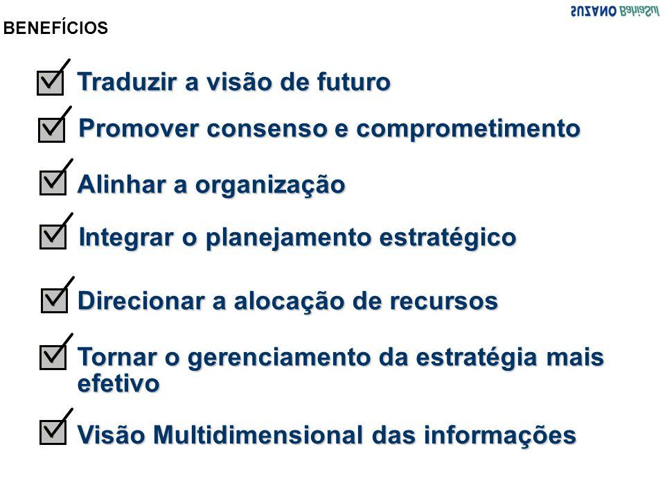 Traduzir a visão de futuro