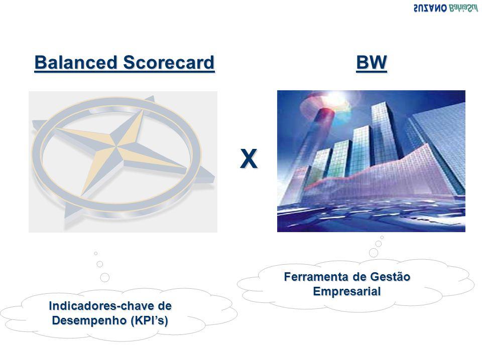 X Balanced Scorecard BW Ferramenta de Gestão Empresarial