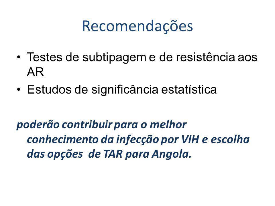 Recomendações Testes de subtipagem e de resistência aos AR