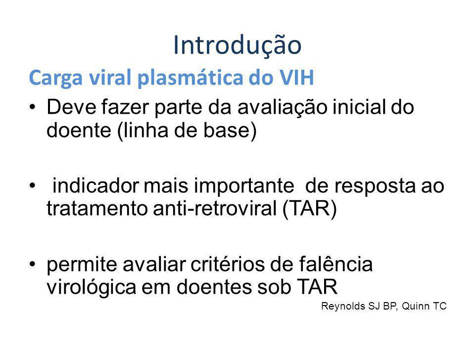 Introdução Carga viral plasmática do VIH