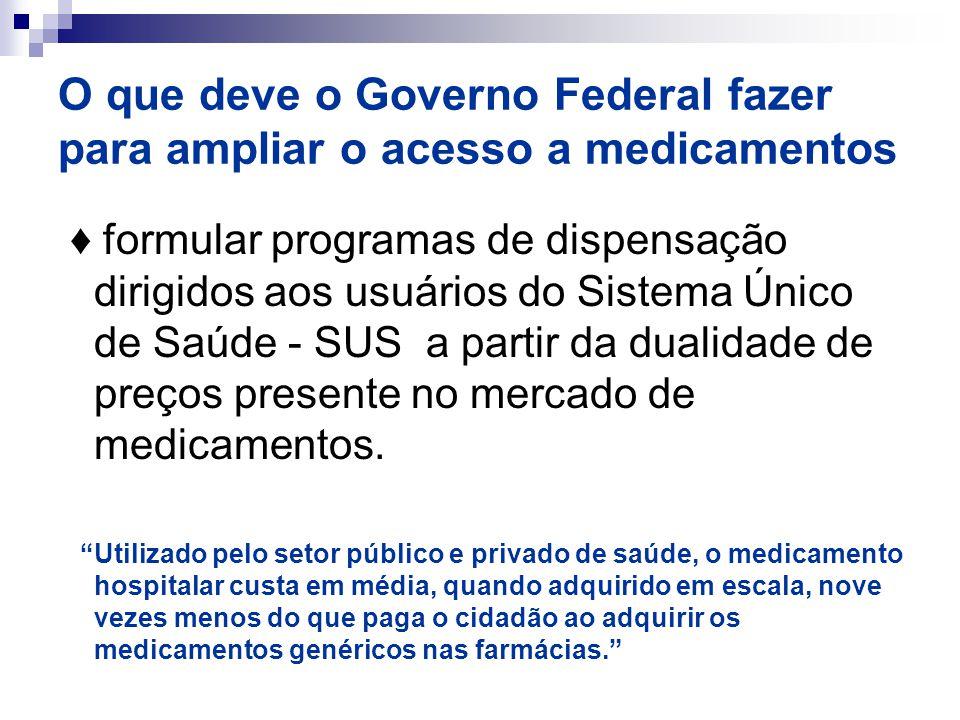 O que deve o Governo Federal fazer para ampliar o acesso a medicamentos