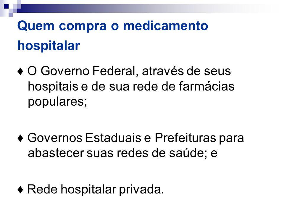 Quem compra o medicamento hospitalar