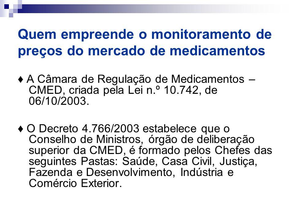 Quem empreende o monitoramento de preços do mercado de medicamentos