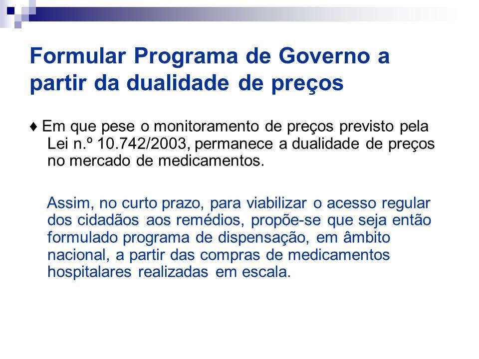 Formular Programa de Governo a partir da dualidade de preços