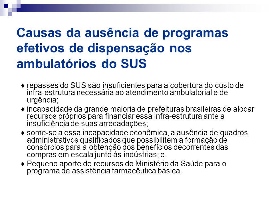 Causas da ausência de programas efetivos de dispensação nos ambulatórios do SUS