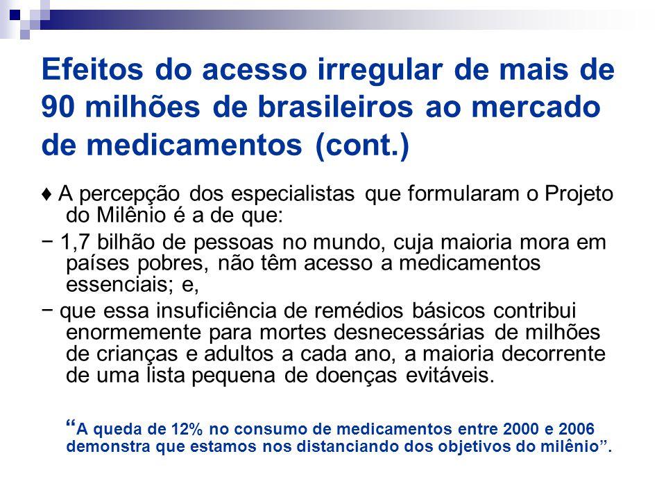 Efeitos do acesso irregular de mais de 90 milhões de brasileiros ao mercado de medicamentos (cont.)