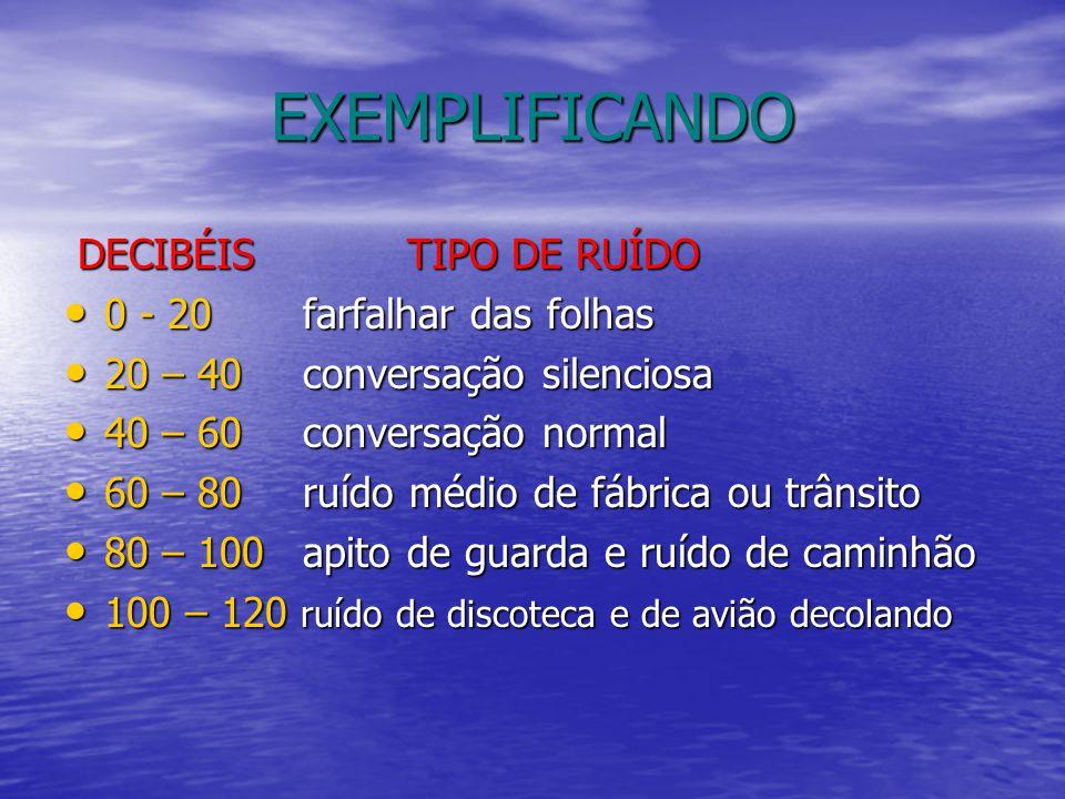 EXEMPLIFICANDO DECIBÉIS TIPO DE RUÍDO 0 - 20 farfalhar das folhas