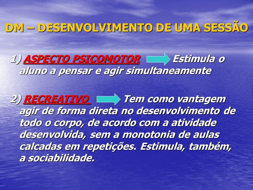 DM – DESENVOLVIMENTO DE UMA SESSÃO
