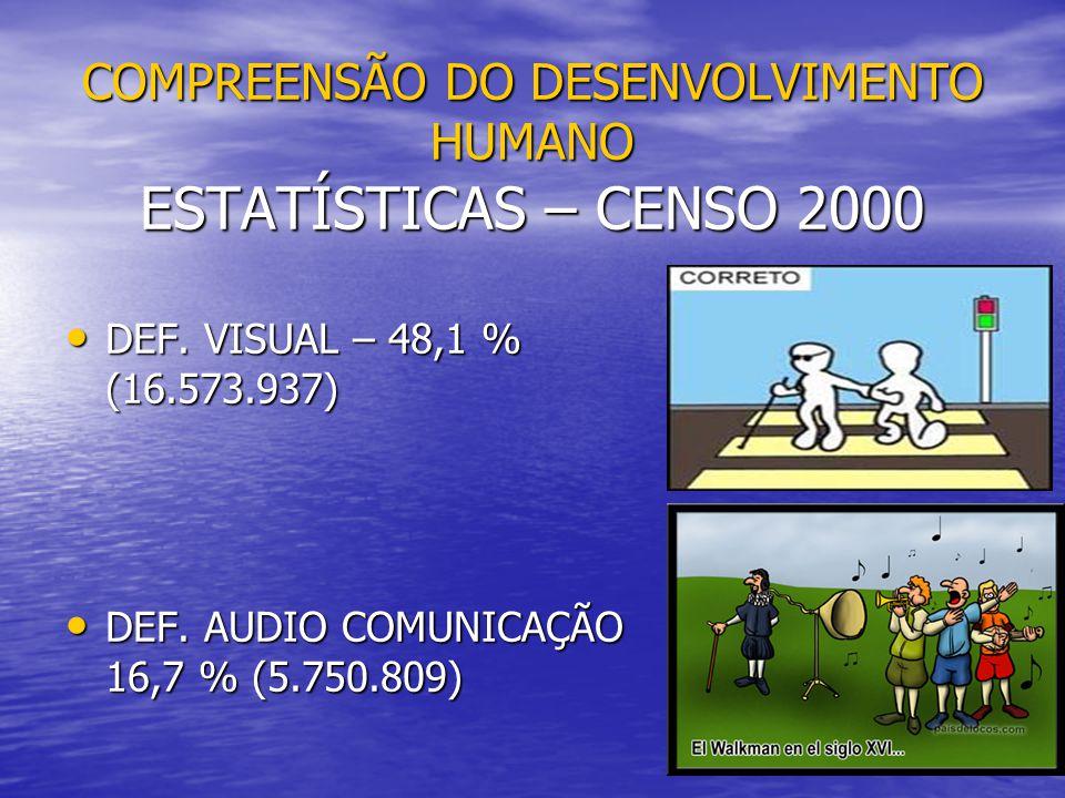 COMPREENSÃO DO DESENVOLVIMENTO HUMANO ESTATÍSTICAS – CENSO 2000