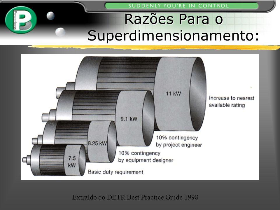 Razões Para o Superdimensionamento: