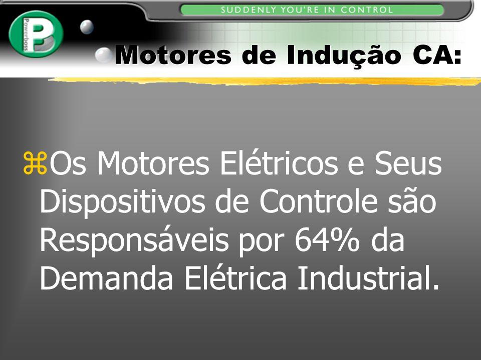 Motores de Indução CA: Os Motores Elétricos e Seus Dispositivos de Controle são Responsáveis por 64% da Demanda Elétrica Industrial.