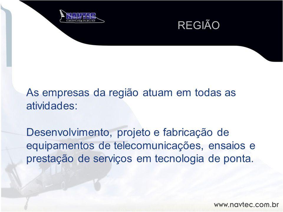 REGIÃO As empresas da região atuam em todas as atividades: