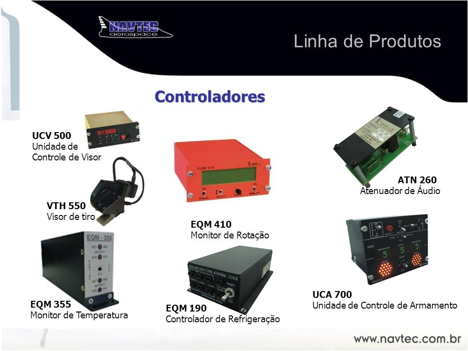 Linha de Produtos Controladores UCV 500 Unidade de Controle de Visor