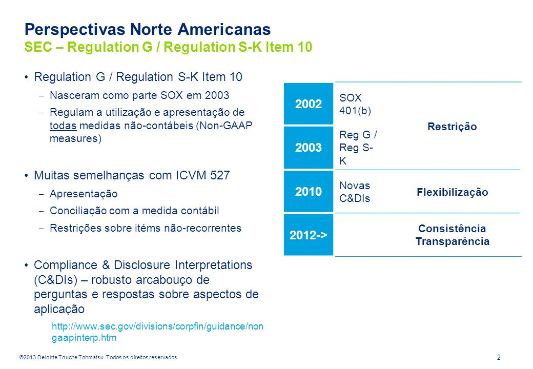 Perspectivas Norte Americanas SEC – Regulation G / Regulation S-K Item 10