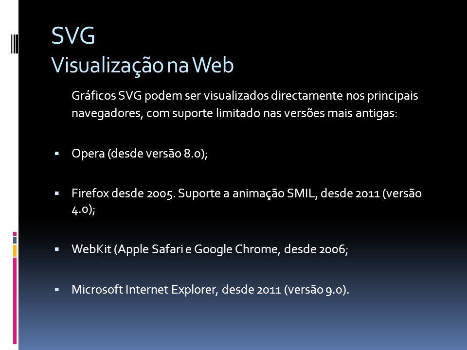 SVG Visualização na Web