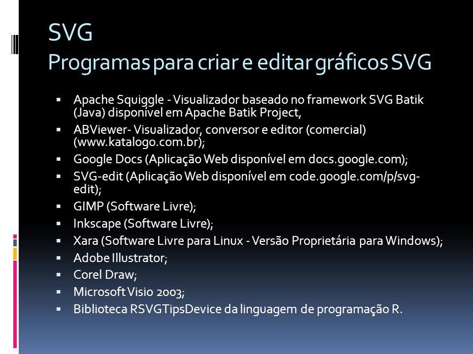 SVG Programas para criar e editar gráficos SVG