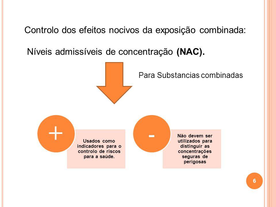 Usados como indicadores para o controlo de riscos para a saúde.