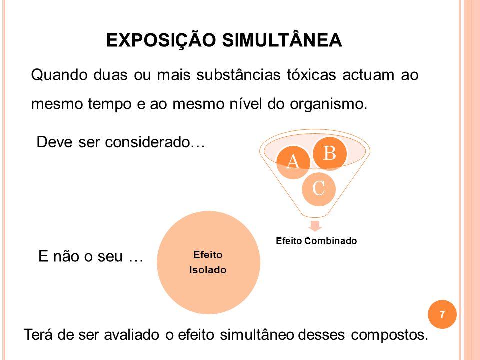 B A C EXPOSIÇÃO SIMULTÂNEA