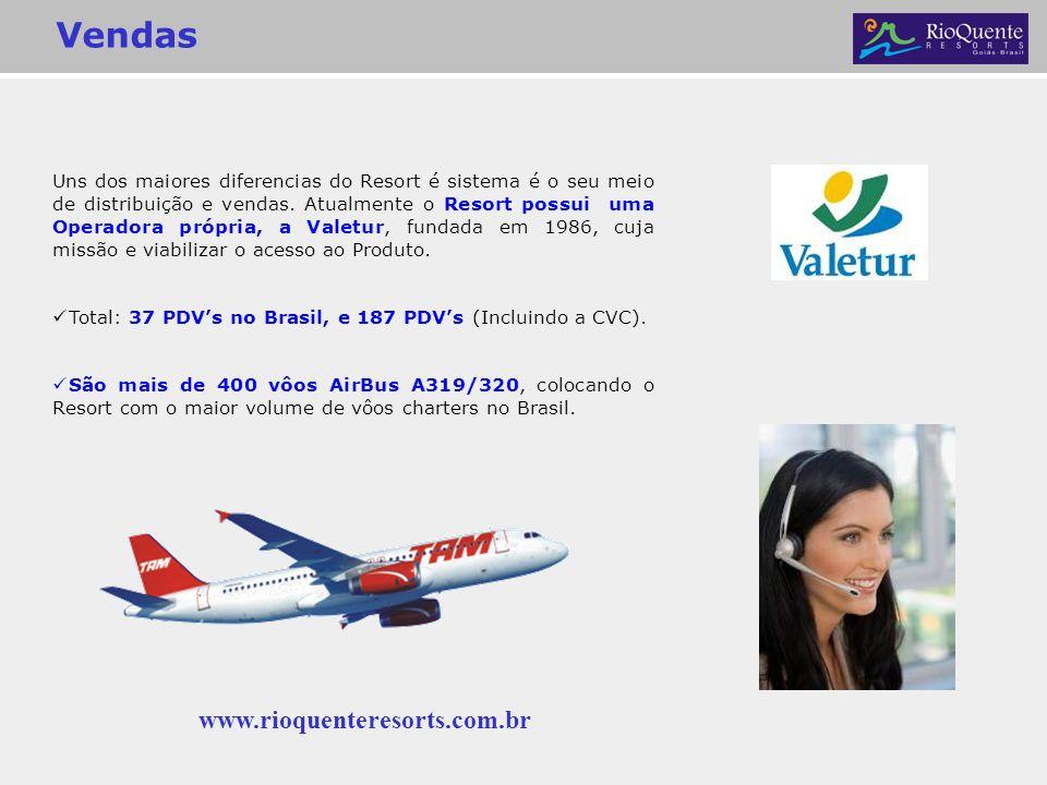 Vendas www.rioquenteresorts.com.br