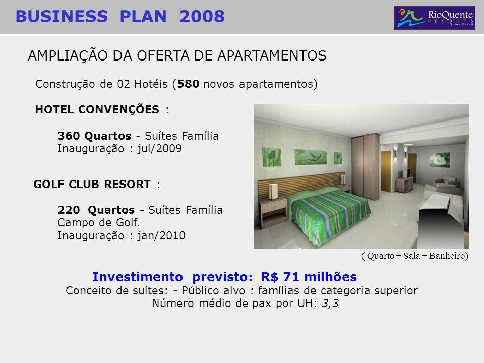 BUSINESS PLAN 2008 AMPLIAÇÃO DA OFERTA DE APARTAMENTOS