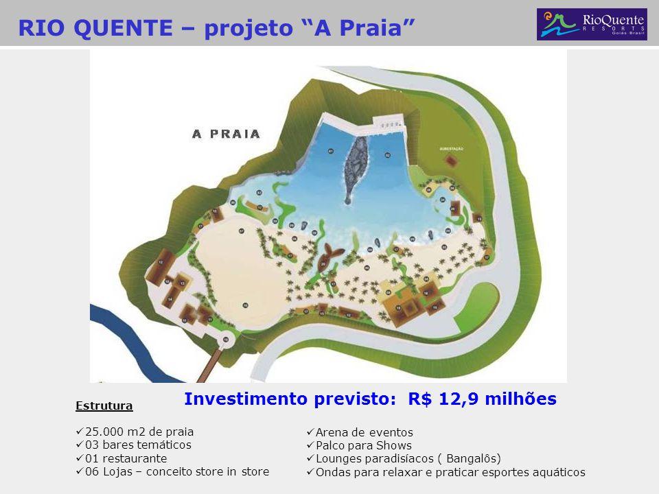 RIO QUENTE – projeto A Praia