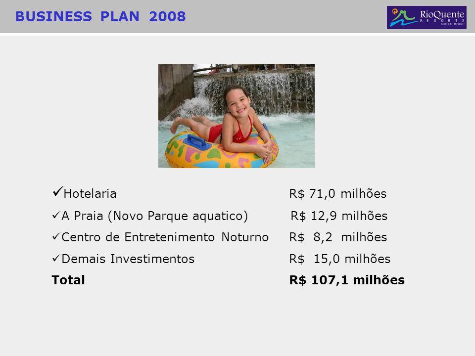Hotelaria R$ 71,0 milhões BUSINESS PLAN 2008