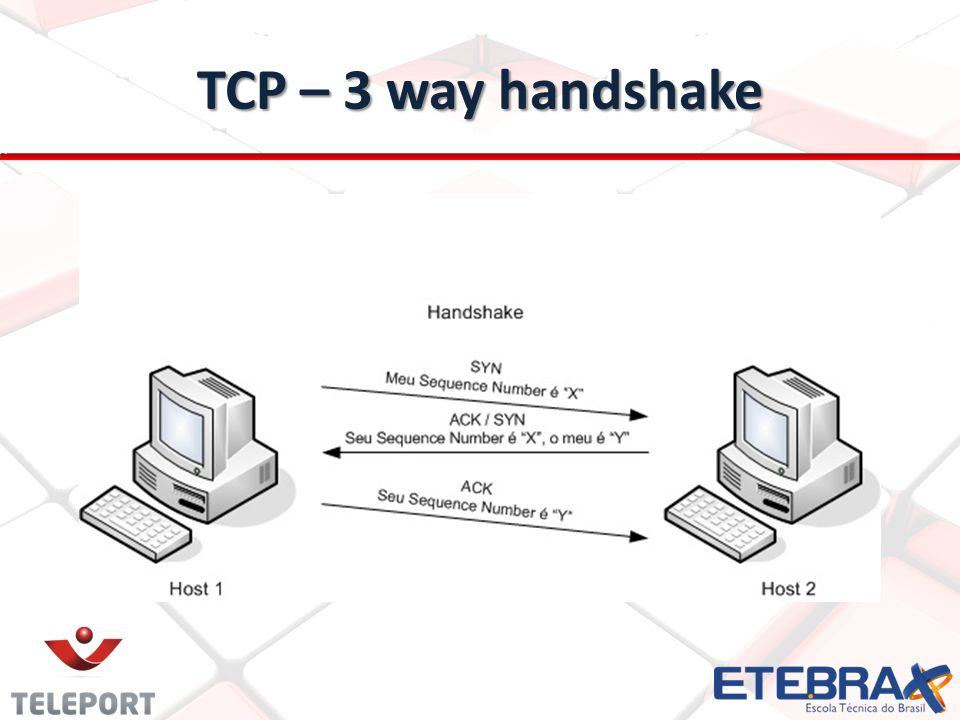 TCP – 3 way handshake
