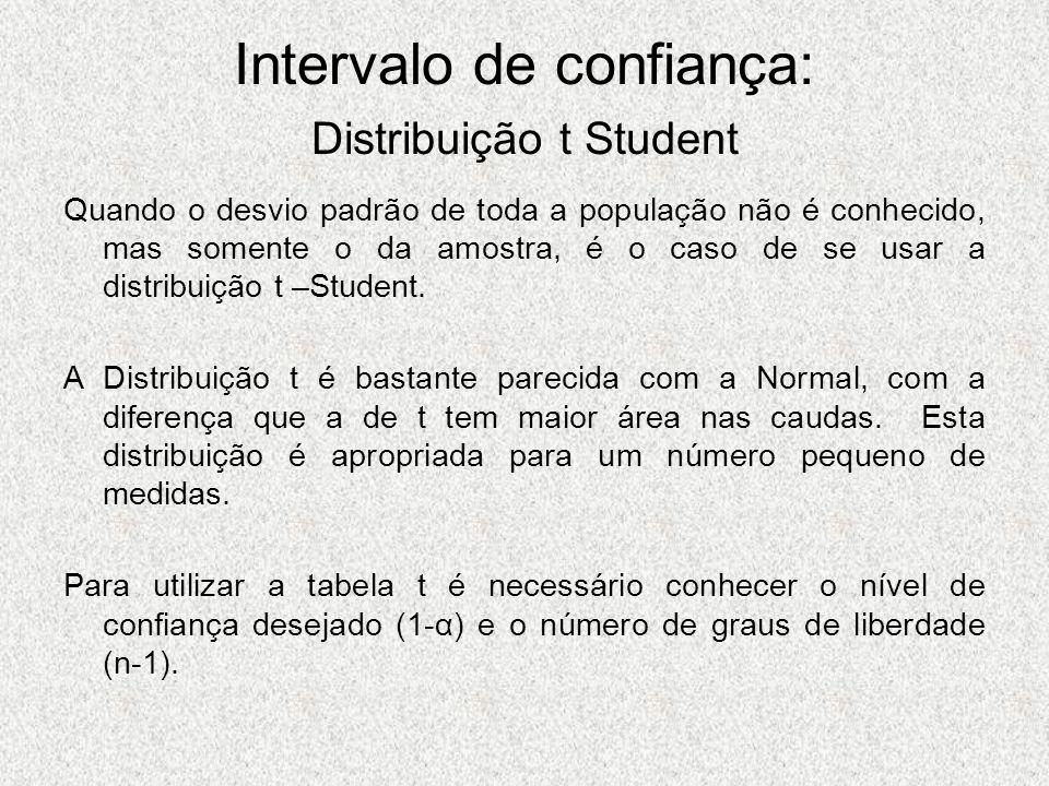 Intervalo de confiança: Distribuição t Student