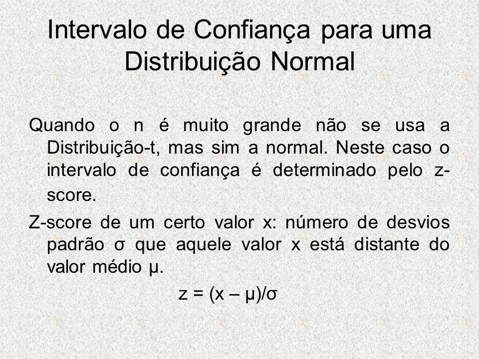 Intervalo de Confiança para uma Distribuição Normal