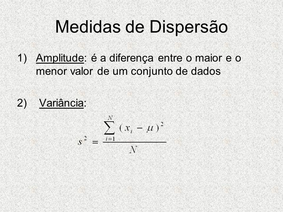 Medidas de Dispersão Amplitude: é a diferença entre o maior e o menor valor de um conjunto de dados.
