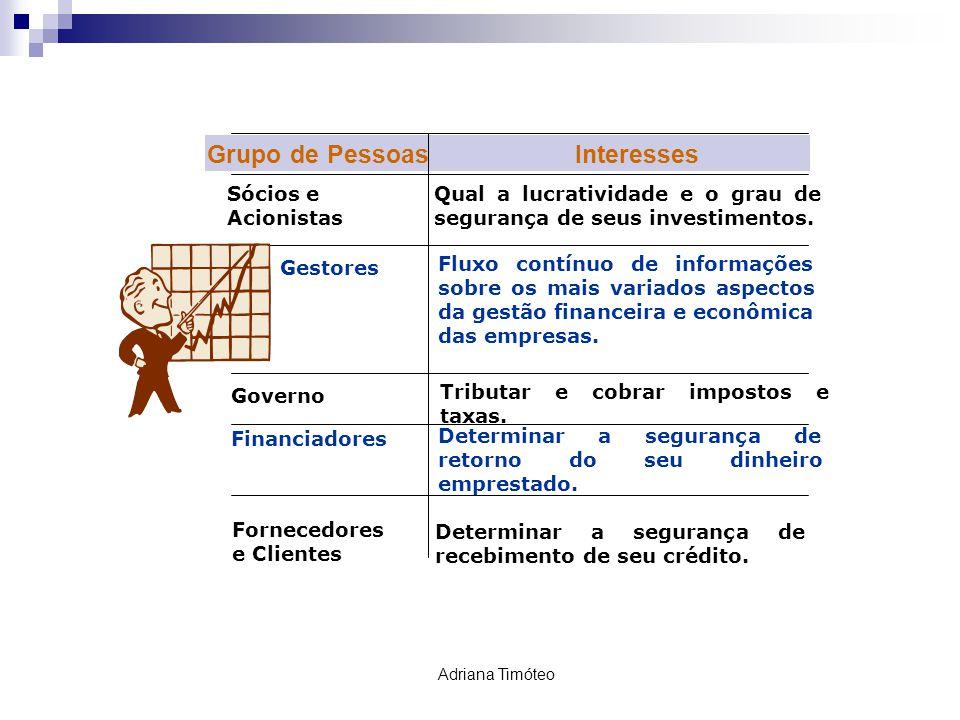 Grupo de Pessoas Interesses Contabilidade Sócios e Acionistas