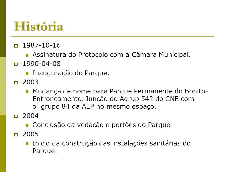 História 1987-10-16 Assinatura do Protocolo com a Câmara Municipal.