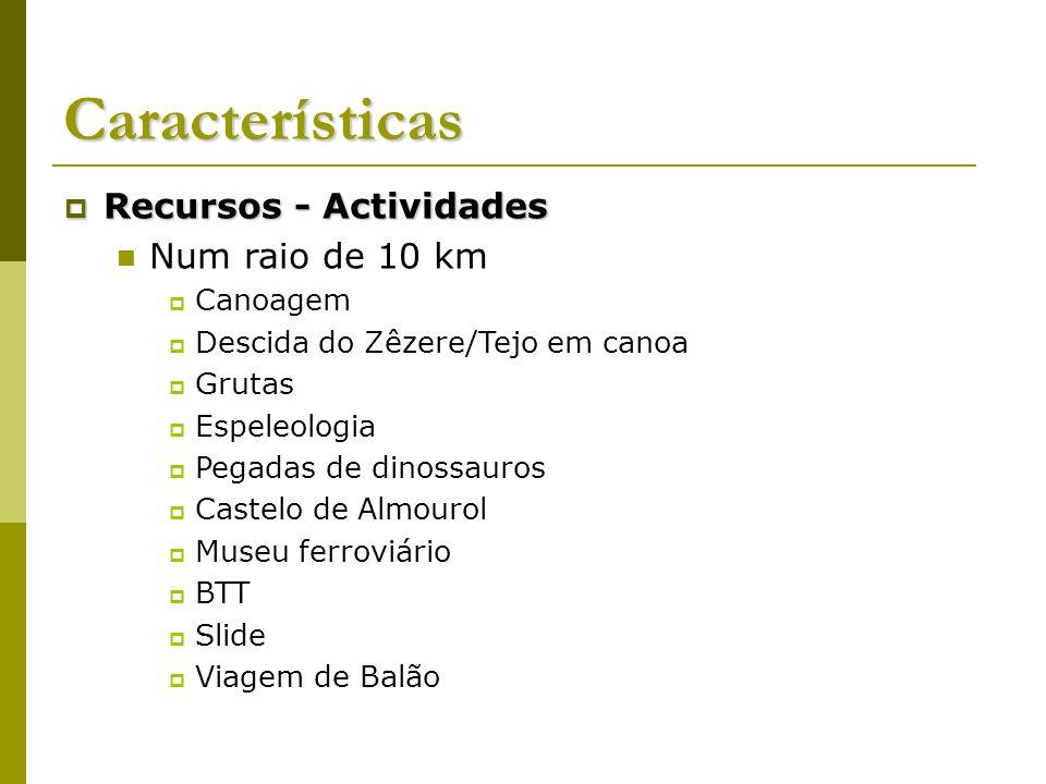 Características Recursos - Actividades Num raio de 10 km Canoagem