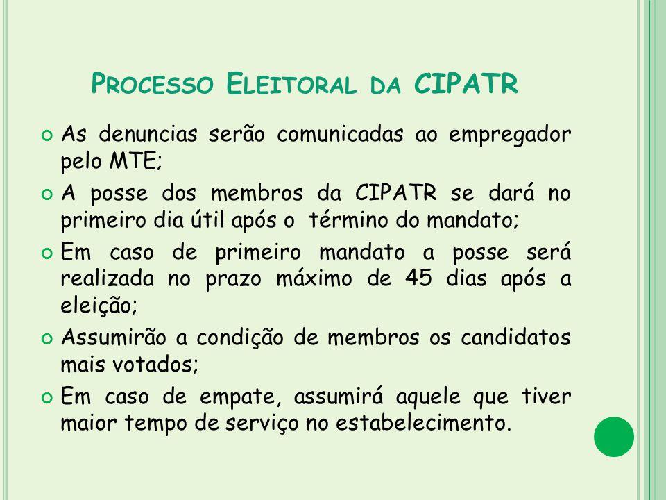 Processo Eleitoral da CIPATR