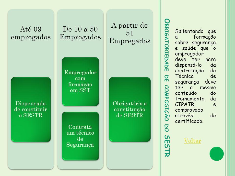 Obrigatoriedade de composição do SESTR