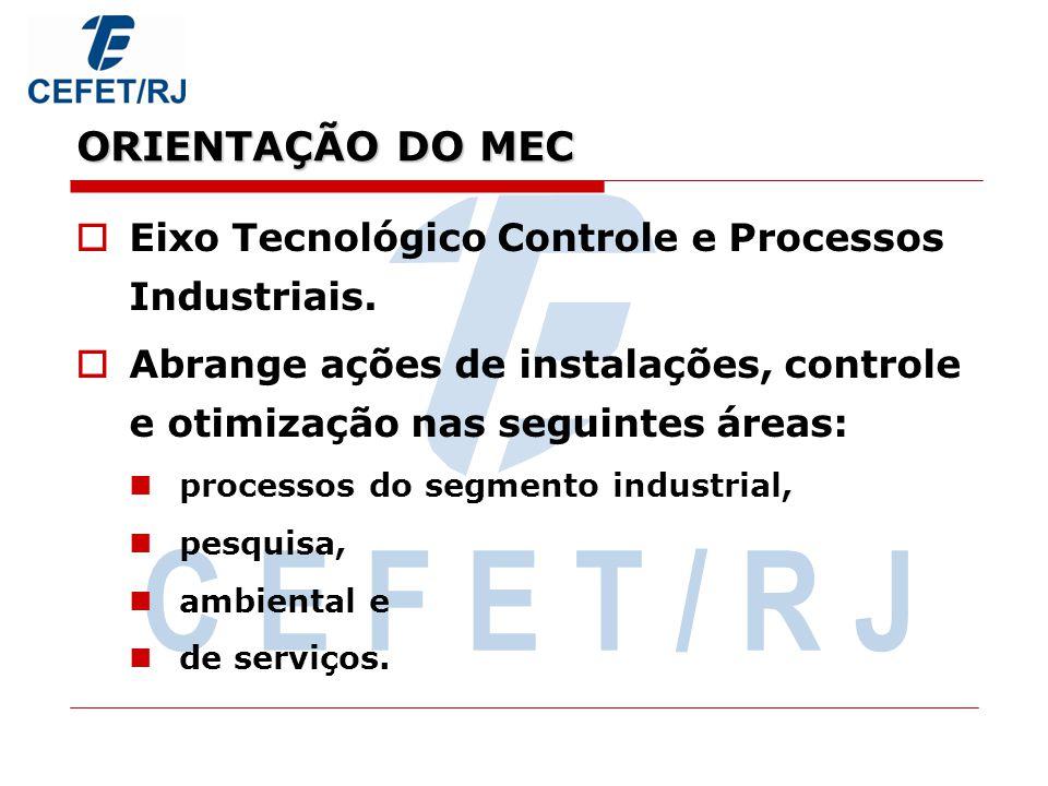 C E F E T / R J ORIENTAÇÃO DO MEC