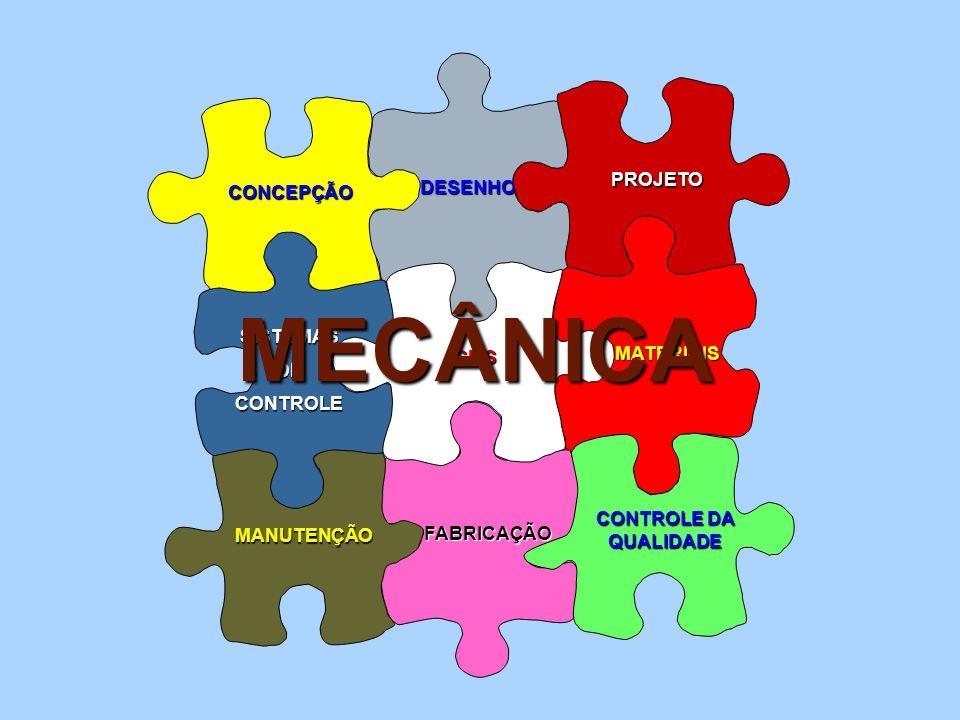 MECÂNICA PROJETO DESENHO CONCEPÇÃO SISTEMAS DE MATERIAIS SMS CONTROLE