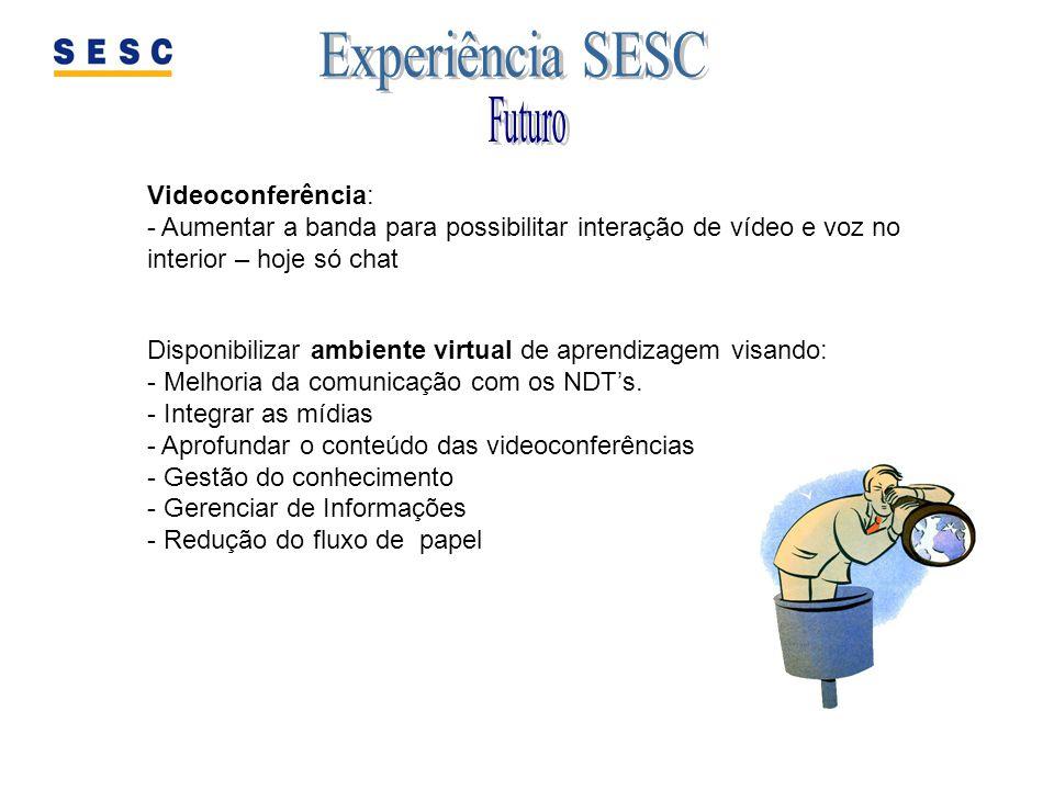 Experiência SESC Futuro Videoconferência: