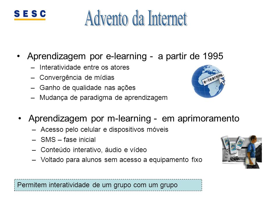 Advento da Internet Aprendizagem por e-learning - a partir de 1995