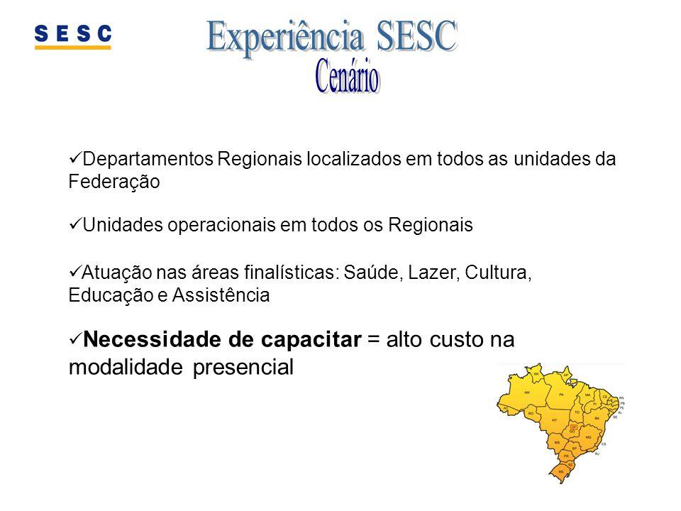 Experiência SESC Cenário