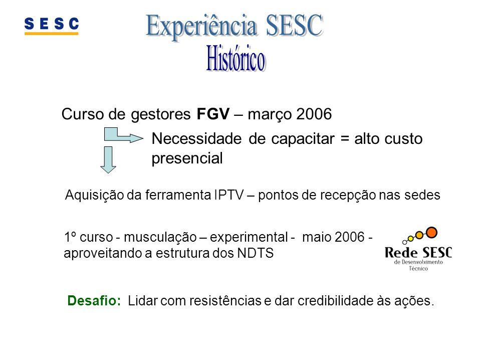 Experiência SESC Histórico Curso de gestores FGV – março 2006