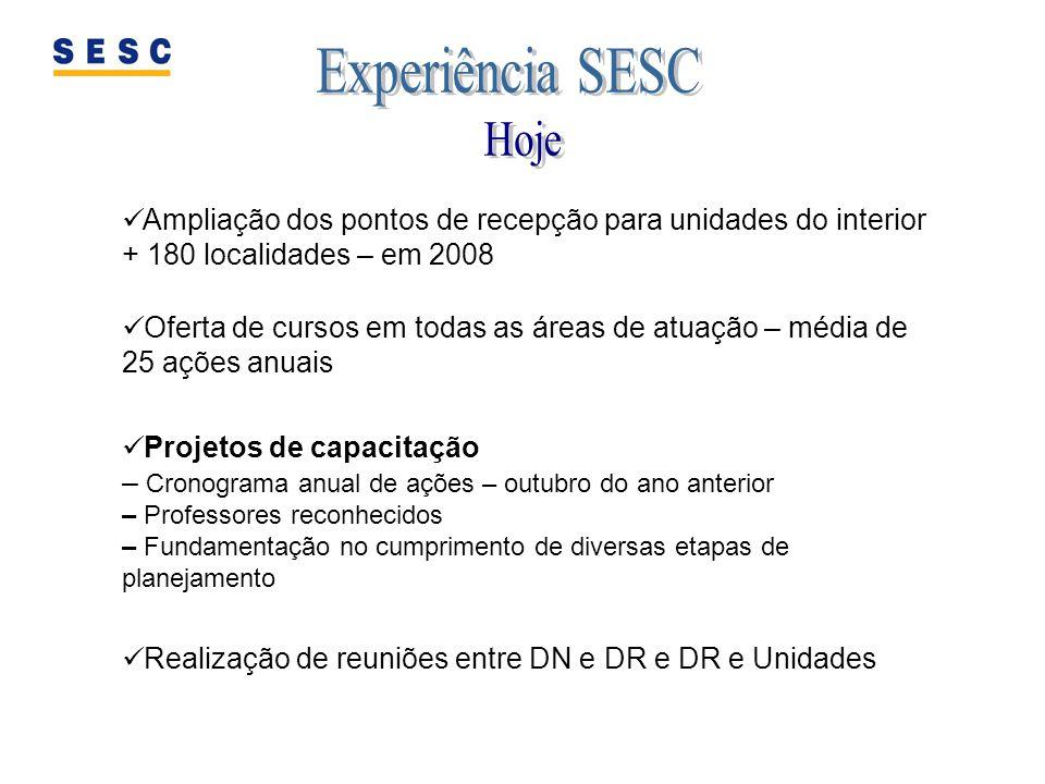 Experiência SESC Hoje. Ampliação dos pontos de recepção para unidades do interior + 180 localidades – em 2008.